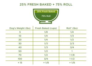 25% Fresh Baked + 75% Roll