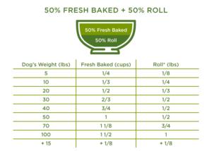 50% Fresh Baked + 50% Roll